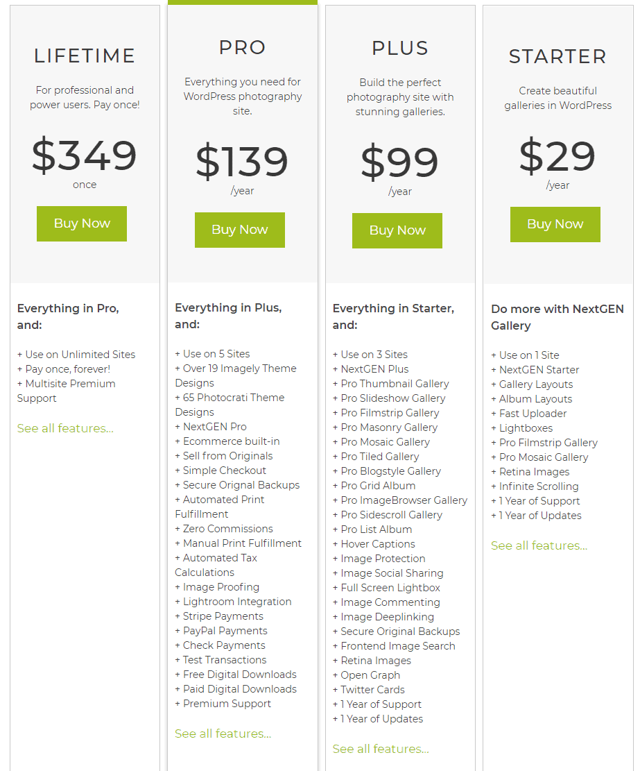 Imagely Pricing Option